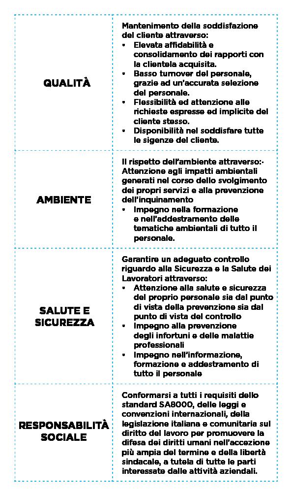 tabella hygeo-01